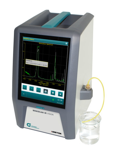 A New Vision in Portable Fuel Analysis