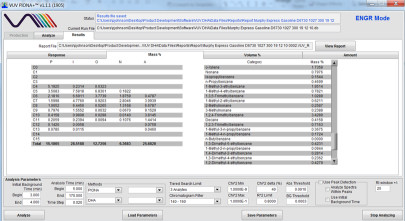 Vuv Verified Hydrocarbon Analysis Vuv Vha Automates